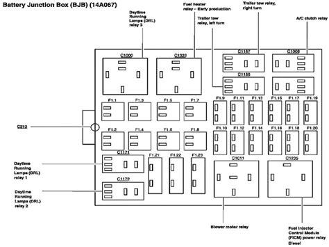 super duty fuse box diagram wiring diagram with description