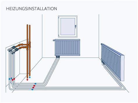 heizungsrohre in wand verlegen wiroflex schraubsystem