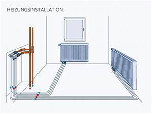 Wasserleitung Unterputz Verlegen : wiroflex schraubsystem ~ Orissabook.com Haus und Dekorationen