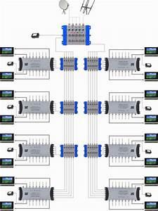 5x5x8 Cascadable Multiswitch For Quattro Lnb  Sh558e
