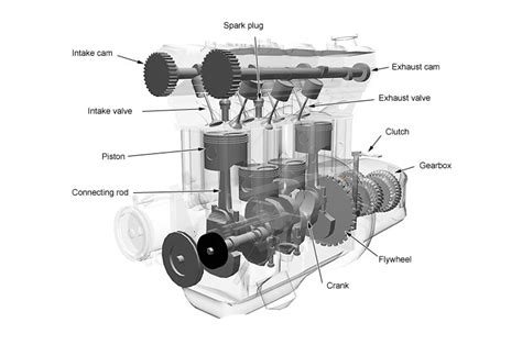 how does a cars engine work 2012 suzuki grand vitara transmission control why suzuki mehran is the most popular choice of pakistanis