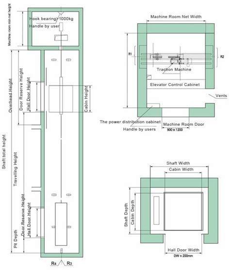 Dumbwaiter Suzhou Ostar Elevator Co., Ltd.