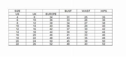 Sewing Patterns Pdf Measurement Charts Fabric Chart