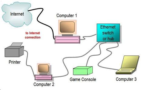 ethernet vs what s the difference echo brown