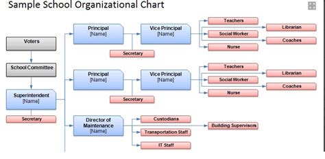 intermediate english diana  tinjaca guide  organisation