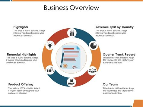 Business Overview Ppt Show   Templates PowerPoint ...