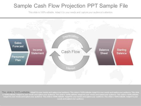 sample cash flow projection  sample file powerpoint