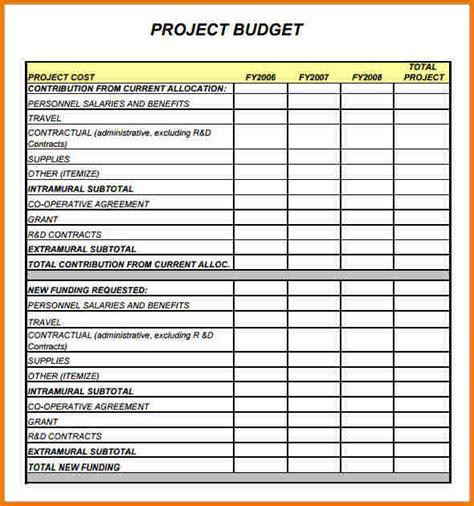 Project Budget Template  Authorization Letter Pdf