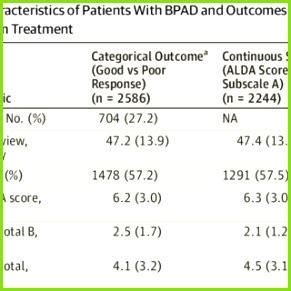 Eine rapportzettel vorlage enthält eine übersicht über die einzelnen positionen. 4 Psychiatrische Evaluierungsvorlage - MelTemplates - MelTemplates
