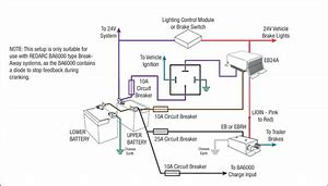 High quality images for wiring diagram for redarc electric brake hd wallpapers wiring diagram for redarc electric brake controller asfbconference2016 Gallery