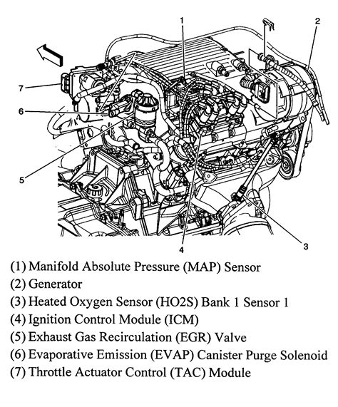 2006 Pontiac Montana Engine Diagram by Where Is The Purge Solenoid Located On A 2006 Pontiac G6 Gt