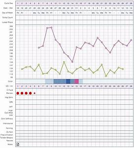 Bbt Charts Forums Sample Ovacue Charts Ovagraph
