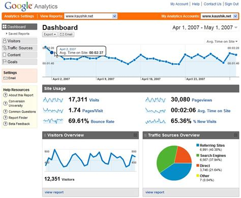Justaddwaterdk  Google Analytics Redesign — Flaw Slipped. Nursing School In New Jersey. Customer Relationship Management Systems. Noritz Tankless Water Heater Problems. Banks That Have Free Checking Accounts. How Much Does A Bsn Make Dentists In Erie Pa. Online Paralegal Certificates. Pentaho Data Integration Arizona Alcohol Rehab. What Does A Credit Card Look Like