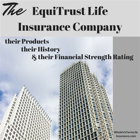 Help with medicare, life & ltc insurance and annuities in nj & pa. equitrust