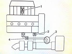 2006 Chevy Hhr Engine Diagram Pcv Valve Hose