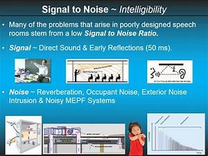 Signal To Noise Ratio Berechnen : 1aaa4 optimizing the signal to noise ratio in classrooms using passive acoustics peter d ~ Themetempest.com Abrechnung