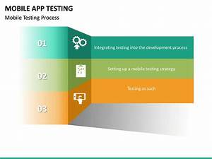 Mobile App Testing Powerpoint Template