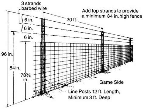 standard fence height ht 1 26 jpg 43654 bytes