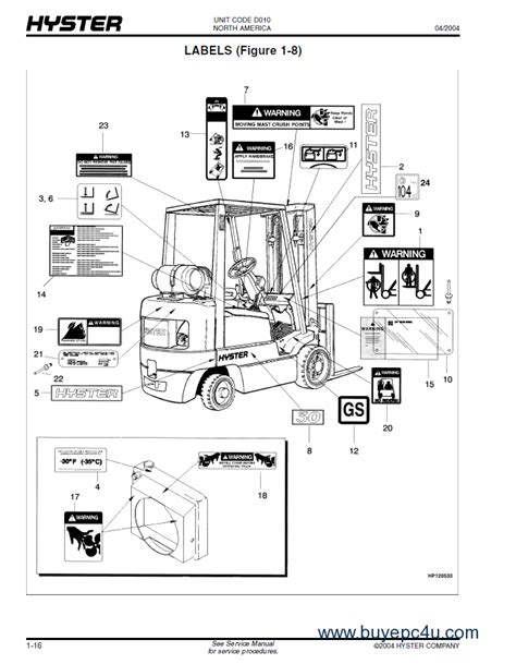 2004 Yale Wiring Schematic by Komatsu Wiring Diagram Pc150 6 Auto Electrical Wiring