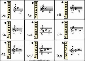 AnaProfeMusic: Notas en la flauta Posiciones