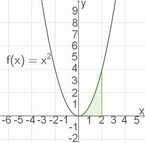 Flächeninhalte Berechnen Klasse 5 : fl cheninhalt zwischen graph und achse analysis mathe ~ Themetempest.com Abrechnung