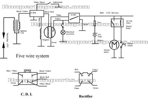 Wiring Diagram 110cc Atv by 110cc Atv Wiring Diagram Fuse Box And Wiring Diagram