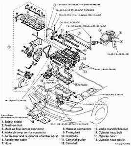 Cylinder Head With 2001 Mazda Protege Engine Diagram