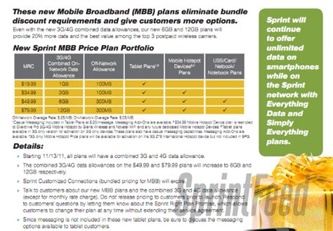 Tiered Data For Sprint Mobile Broadband And Hotspot Plans