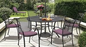 Table Ronde Exterieur : mobilier ext rieur designs par kettler pour l t 2015 ~ Teatrodelosmanantiales.com Idées de Décoration