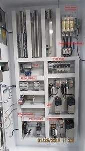 What Are The Core Components Of A Control Panel   U2014 Utility