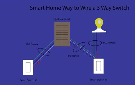 Wiring 3 Wire Home by How To Wire A 3 Way Switch Smart Home Mastery