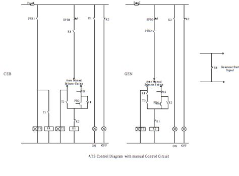 ats automatic transfer switch electrical industrial