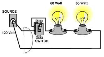Fundamentals Electricity