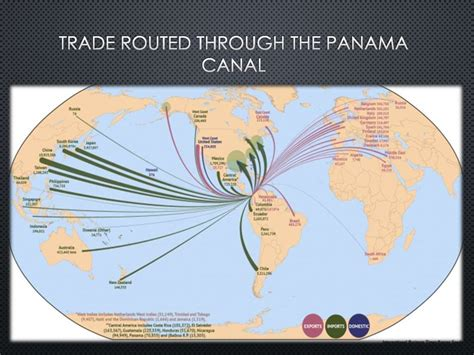 panama   canal  part    trade routes