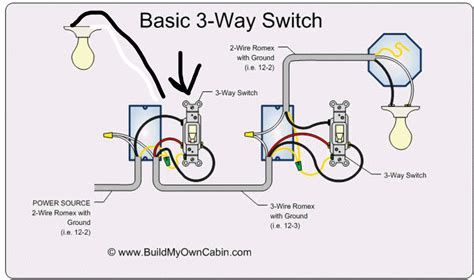 3 way wiring multiple lights with  3  get free image about wiring diagram for 2 way light switch australia