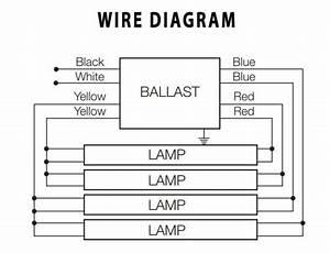 Electronic Ballast Osram  Sylvania 3 Or 4 Lamp Qtp 4x32t8  Unv Isn