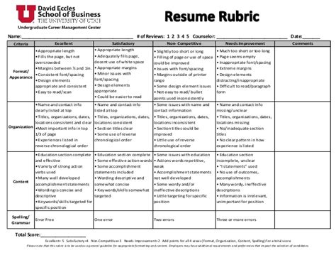 Grading Rubric For Resume Writing by Resume Rubric