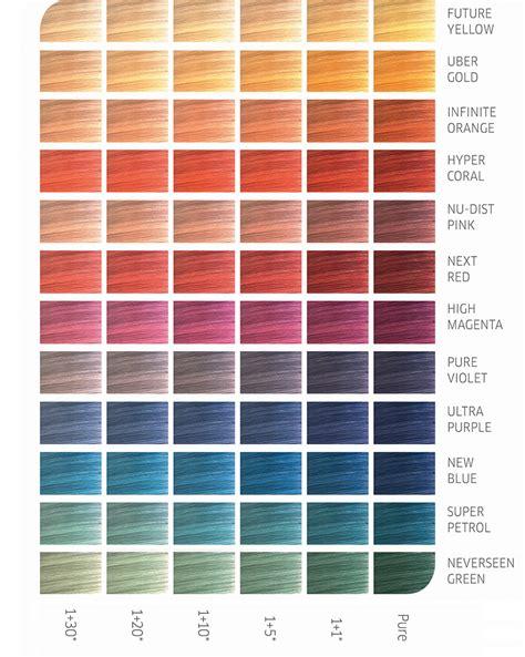 wella colors wella professionals color fresh create hji