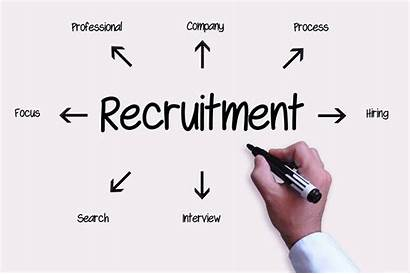 Process Recruiting Interview Recruitment Candidates Feeling Leave