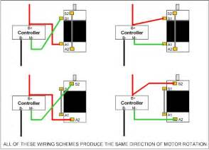 similiar ac dc motor wiring keywords ac motor connections ac motor kit picture