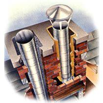chimney relining harrisonburg va  dominion chimneys