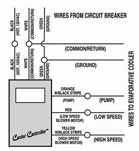 Typical Thermostat Wiring Diagram Swamp Cooler