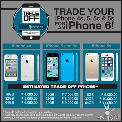 iphone 4 trade in value trade your phone for an iphone 6 iphone 6 plus 2886
