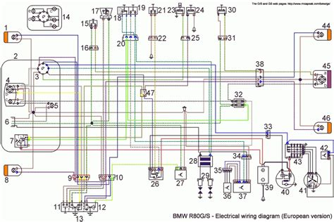 bmw f650gs wiring diagram wiring diagram and schematic