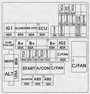 Kia Soul  2014 - 2015  - Fuse Box Diagram