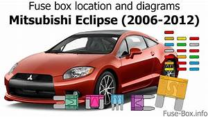 Fuse Box Location And Diagrams  Mitsubishi Eclipse  2006-2012