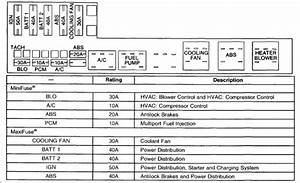 1999 Chevy Cavalier Fuse Box Diagram  Location  Auto Fuse