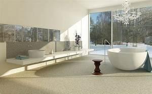 Bodenbelag über Fliesen : bodenbelag f rs badezimmer finden mit hornbach ~ Articles-book.com Haus und Dekorationen