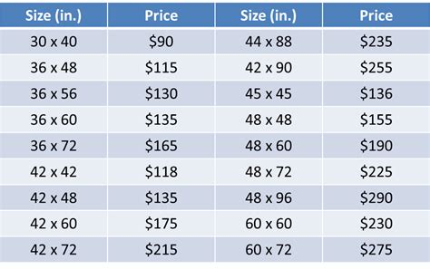 bureau price standard poster sizes inches pictures to pin on pinsdaddy
