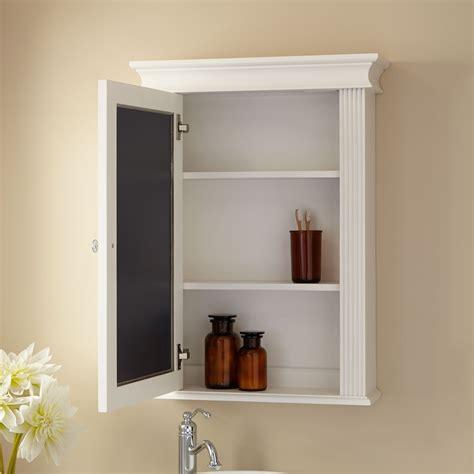 Good Recessed Medicine Cabinet No Mirror Homesfeed